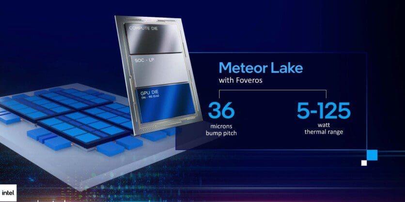 intel 14th cpu meteor lake modart pc - ModartPC